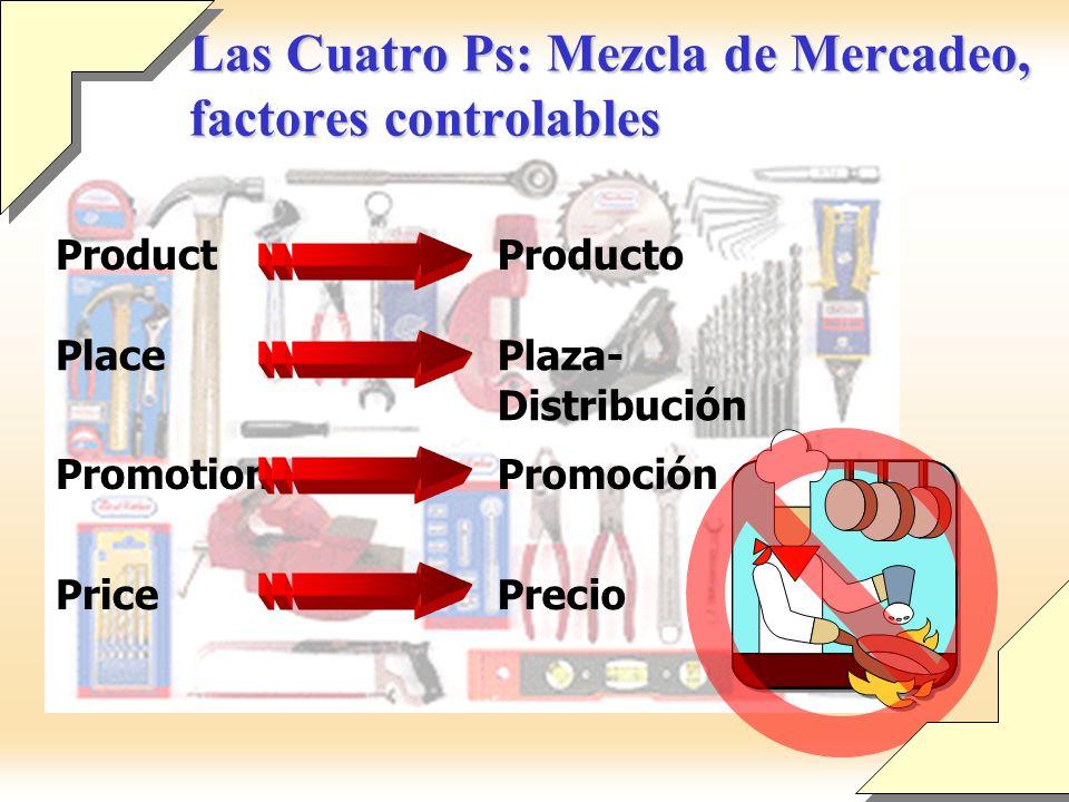 Las Cuatro Ps: Mezcla de Mercadeo, factores controlables
