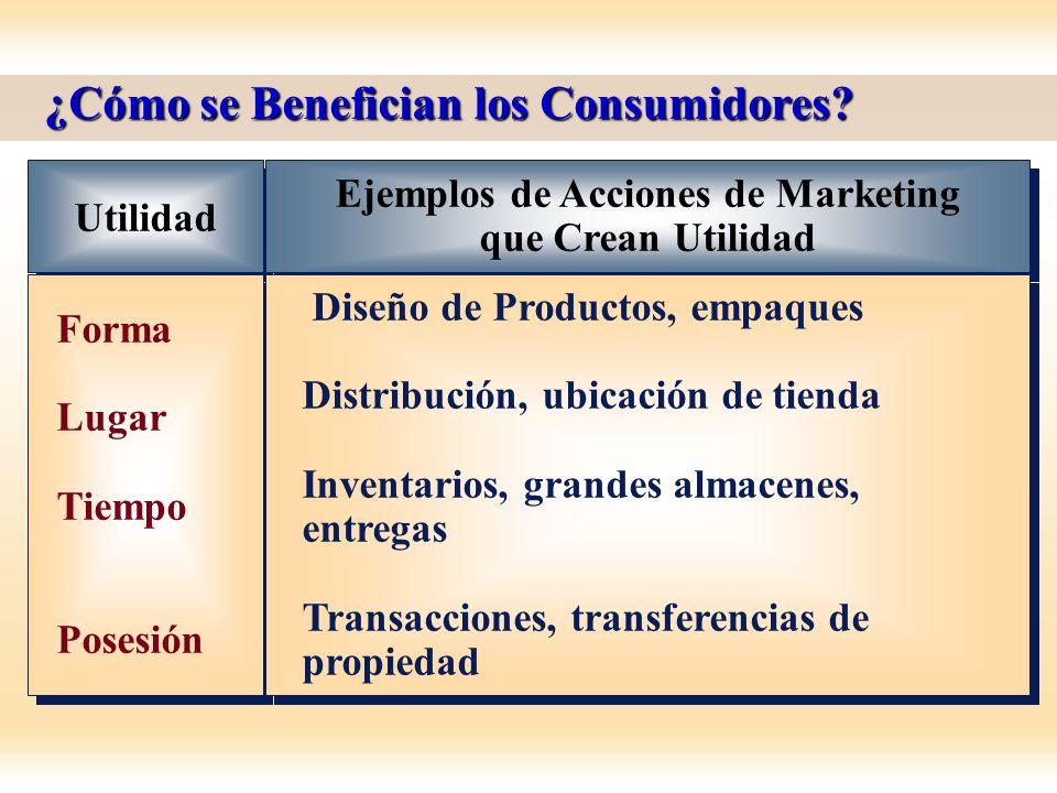 Ejemplos de Acciones de Marketing que Crean Utilidad