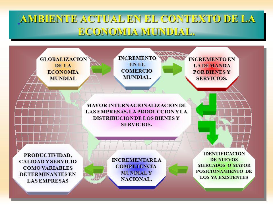 AMBIENTE ACTUAL EN EL CONTEXTO DE LA ECONOMIA MUNDIAL.