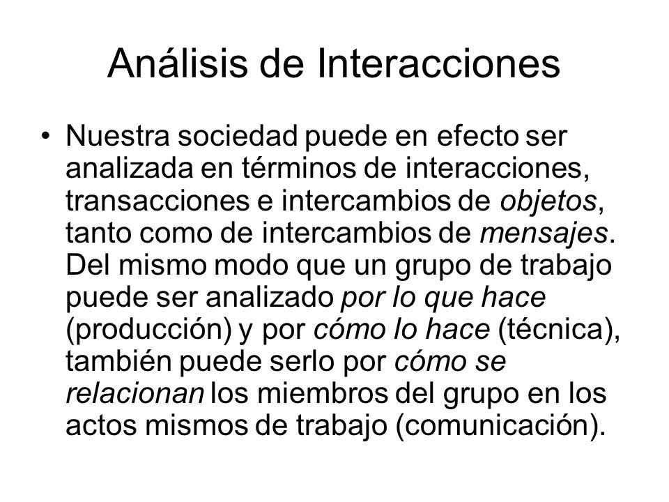 Análisis de Interacciones