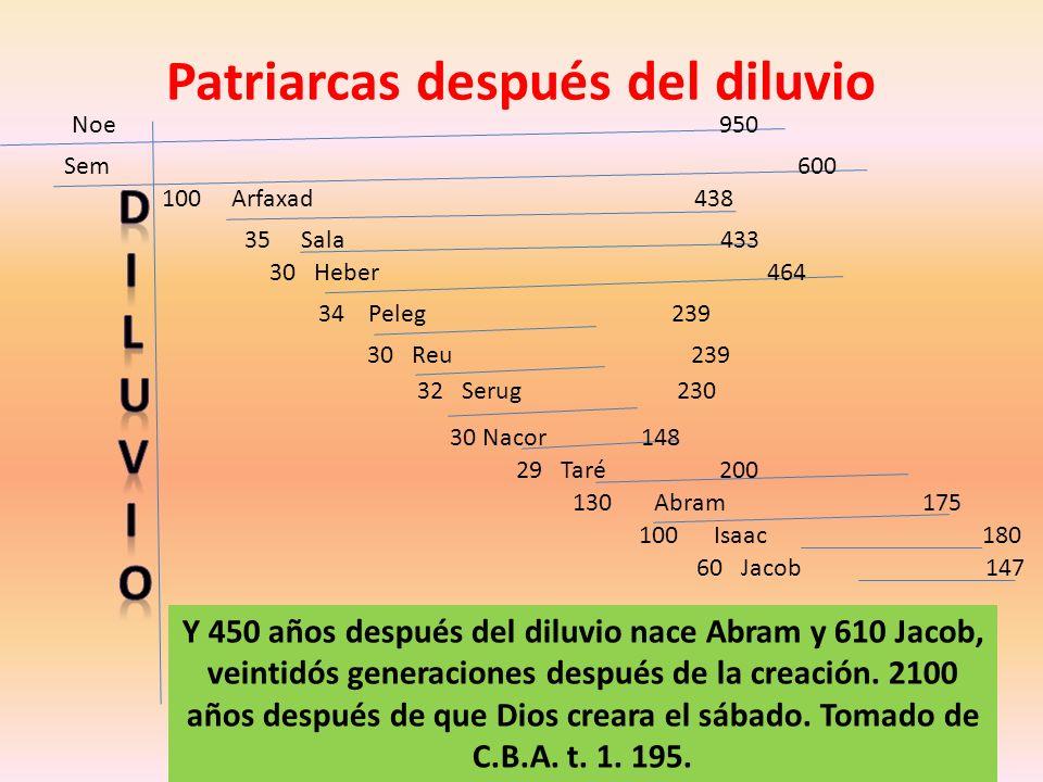 Patriarcas después del diluvio