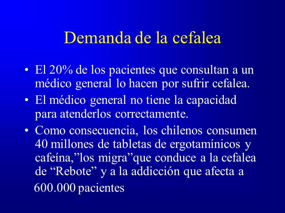 Demanda de la cefalea El 20% de los pacientes que consultan a un médico general lo hacen por sufrir cefalea.