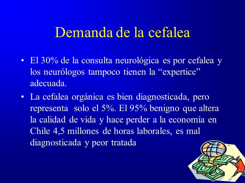 Demanda de la cefaleaEl 30% de la consulta neurológica es por cefalea y los neurólogos tampoco tienen la expertice adecuada.