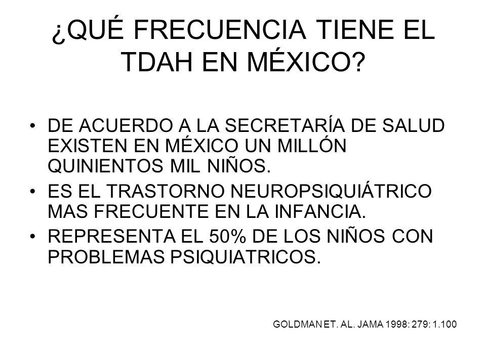 ¿QUÉ FRECUENCIA TIENE EL TDAH EN MÉXICO