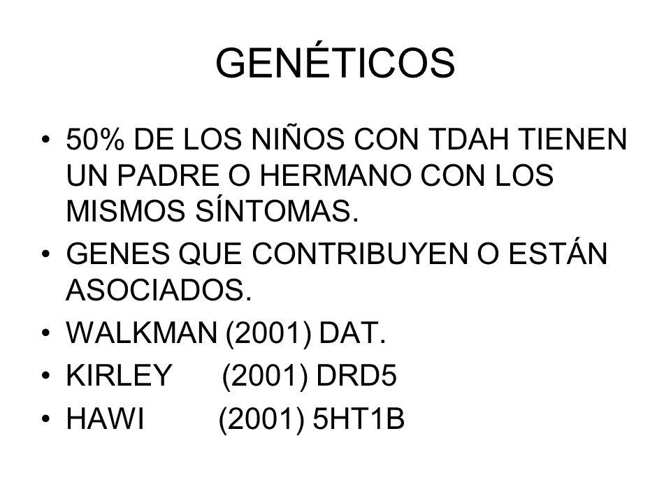 GENÉTICOS 50% DE LOS NIÑOS CON TDAH TIENEN UN PADRE O HERMANO CON LOS MISMOS SÍNTOMAS. GENES QUE CONTRIBUYEN O ESTÁN ASOCIADOS.