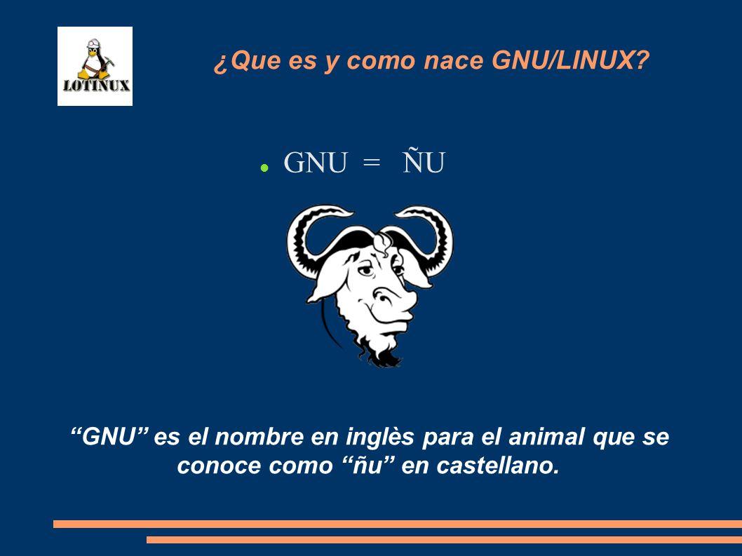 GNU = ÑU ¿Que es y como nace GNU/LINUX