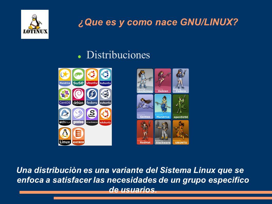 Distribuciones ¿Que es y como nace GNU/LINUX