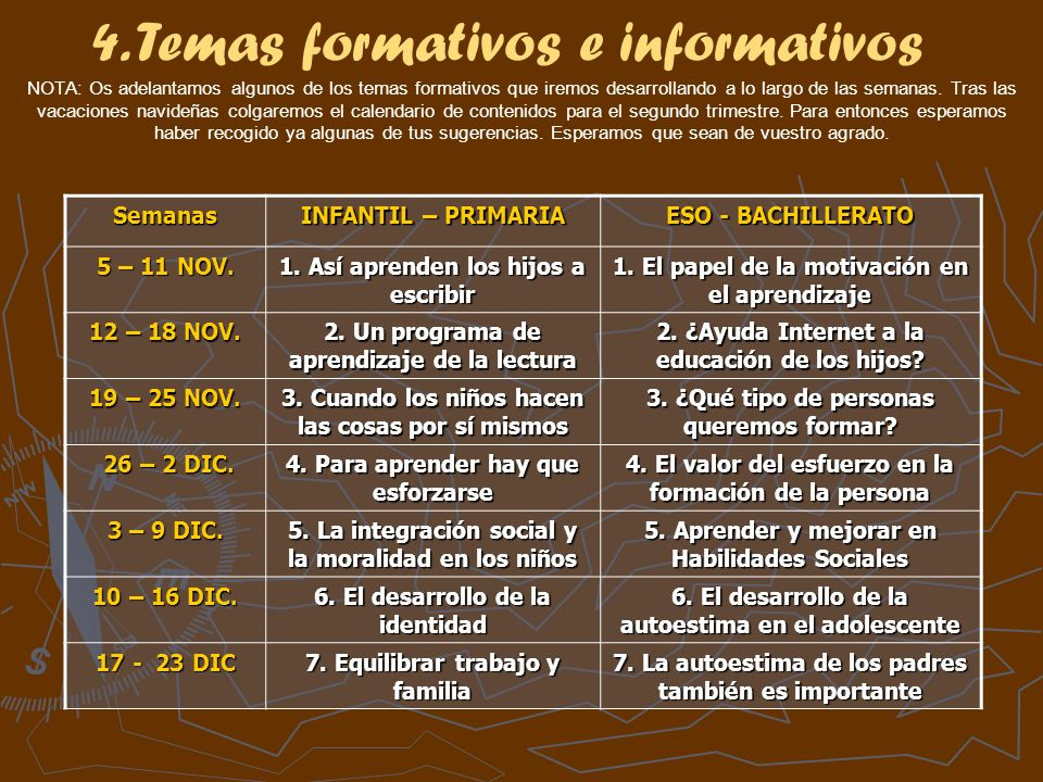 4. Temas formativos e informativos