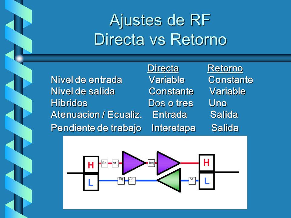 Ajustes de RF Directa vs Retorno