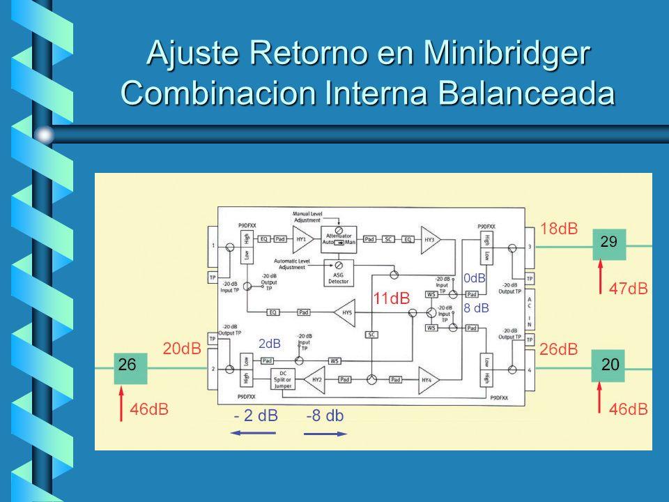 Ajuste Retorno en Minibridger Combinacion Interna Balanceada