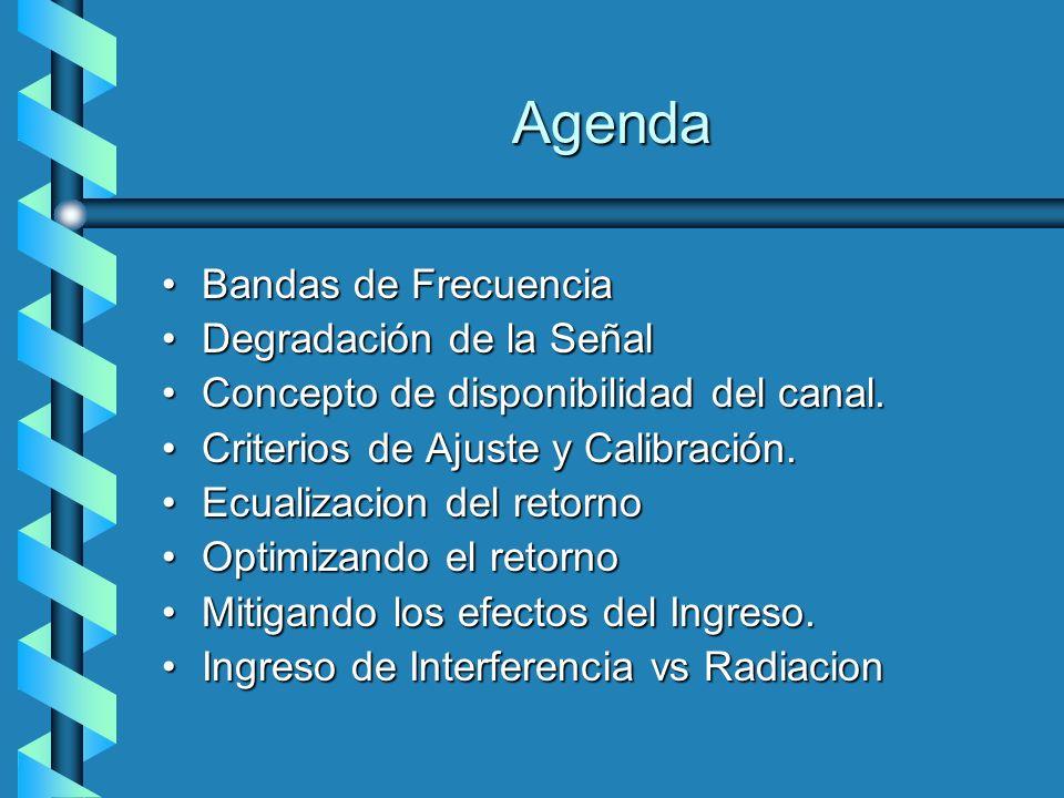 Agenda Bandas de Frecuencia Degradación de la Señal