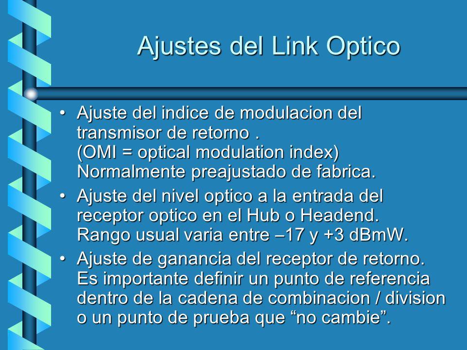 Ajustes del Link Optico
