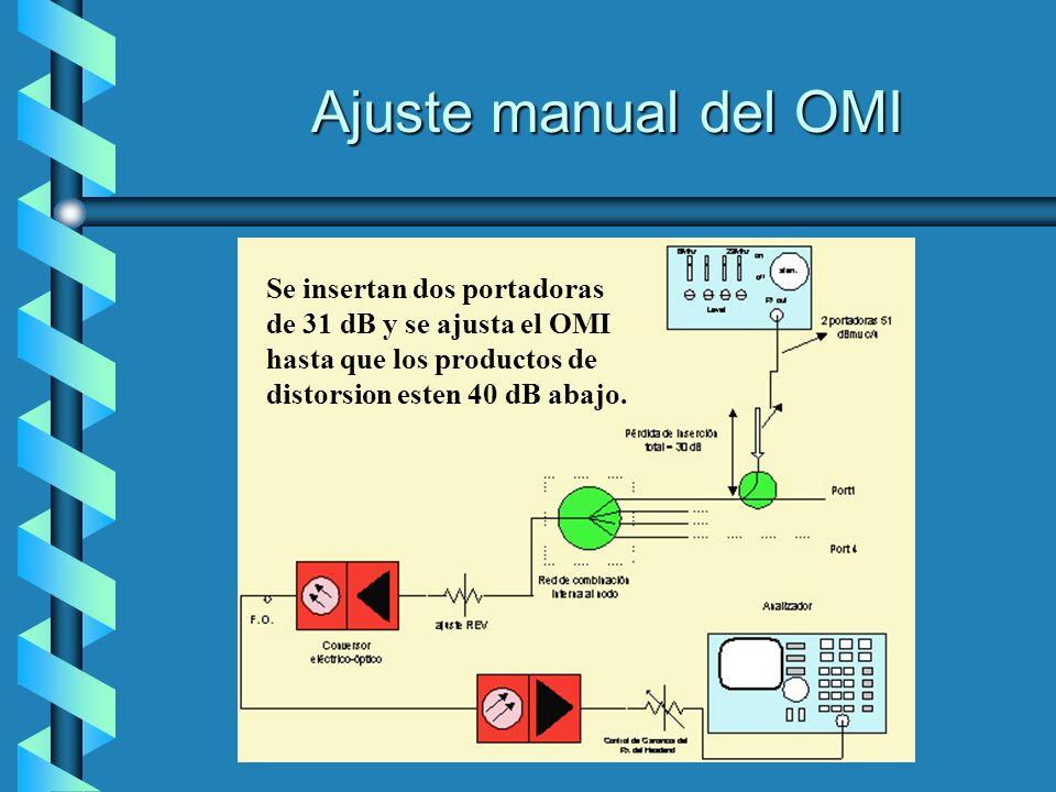 Ajuste manual del OMI Se insertan dos portadoras