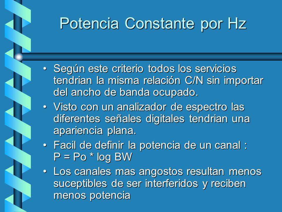 Potencia Constante por Hz