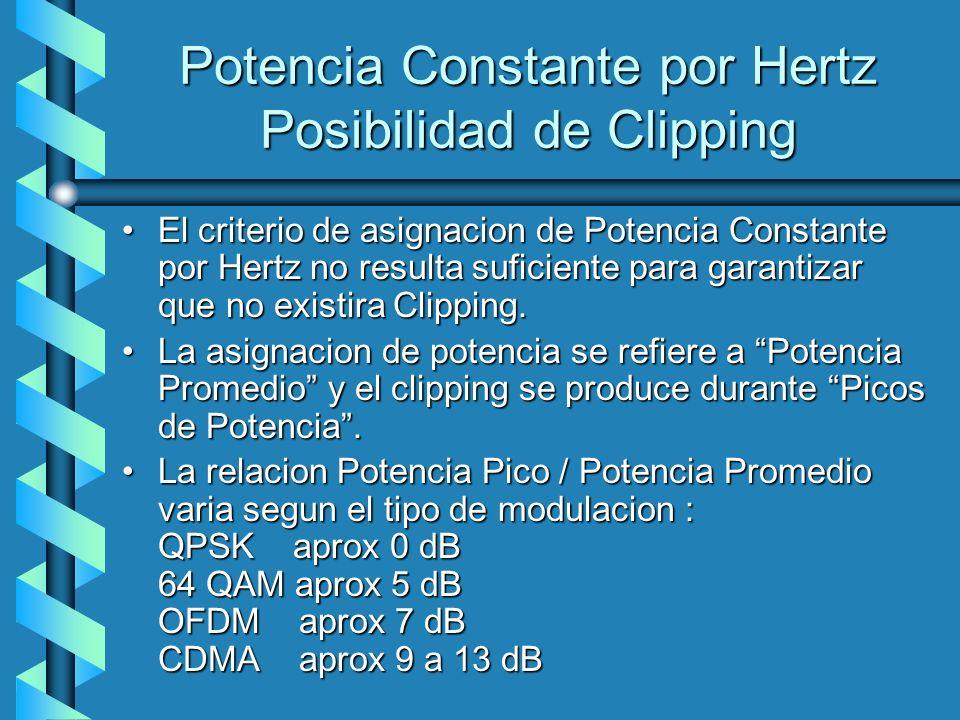 Potencia Constante por Hertz Posibilidad de Clipping