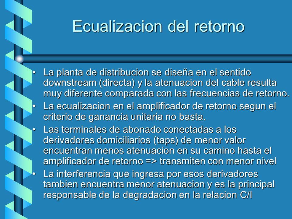 Ecualizacion del retorno