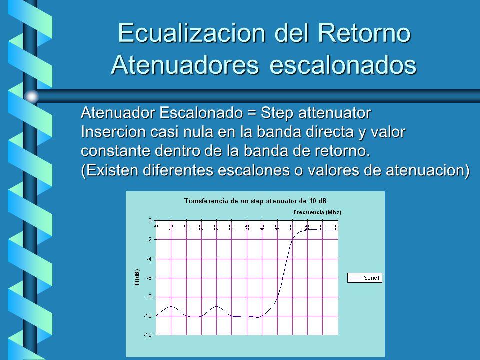 Ecualizacion del Retorno Atenuadores escalonados