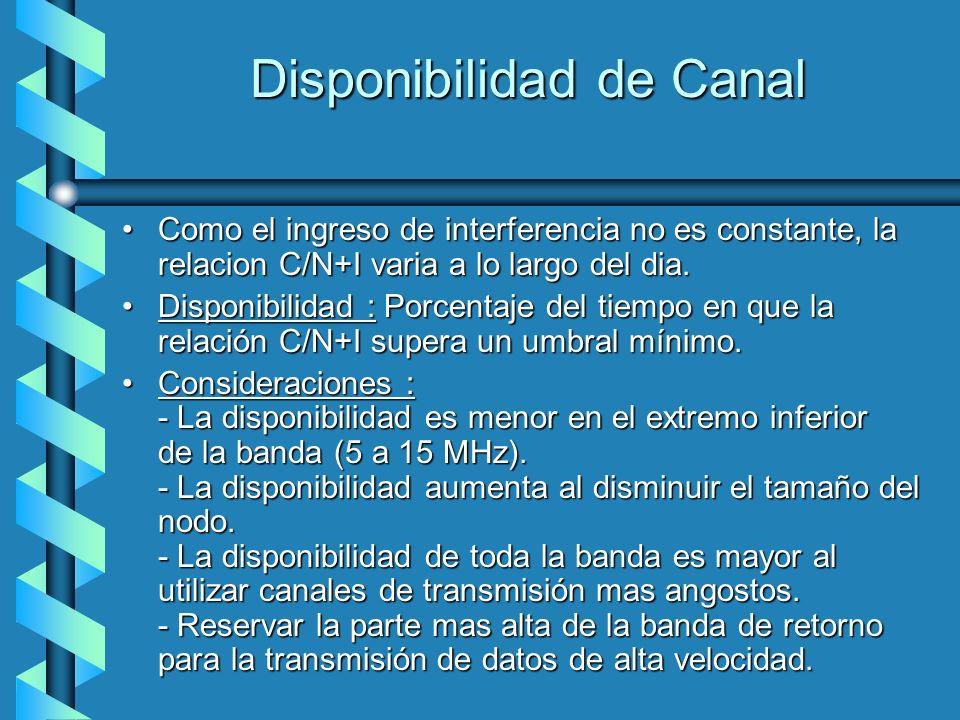 Disponibilidad de Canal