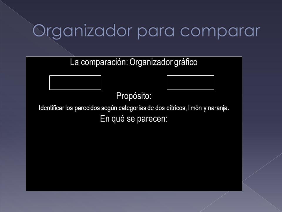 Organizador para comparar