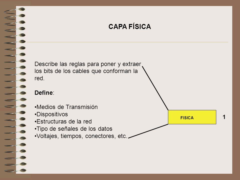 CAPA FÍSICA Describe las reglas para poner y extraer