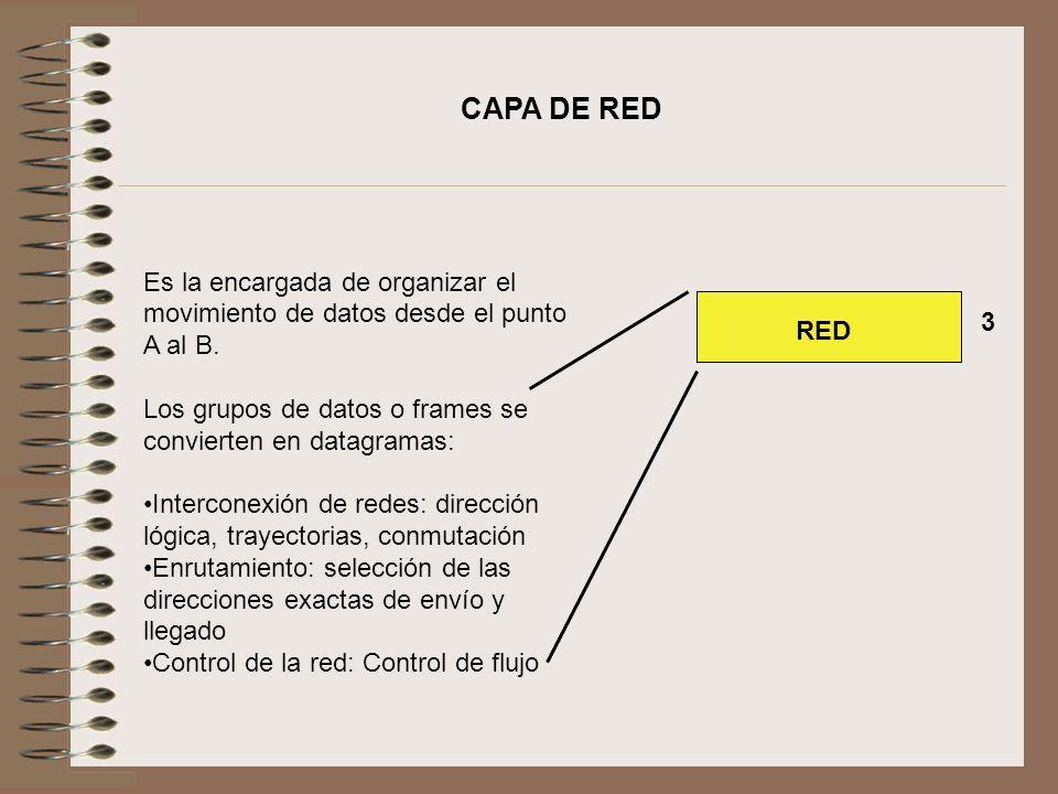 CAPA DE RED Es la encargada de organizar el movimiento de datos desde el punto A al B. Los grupos de datos o frames se convierten en datagramas: