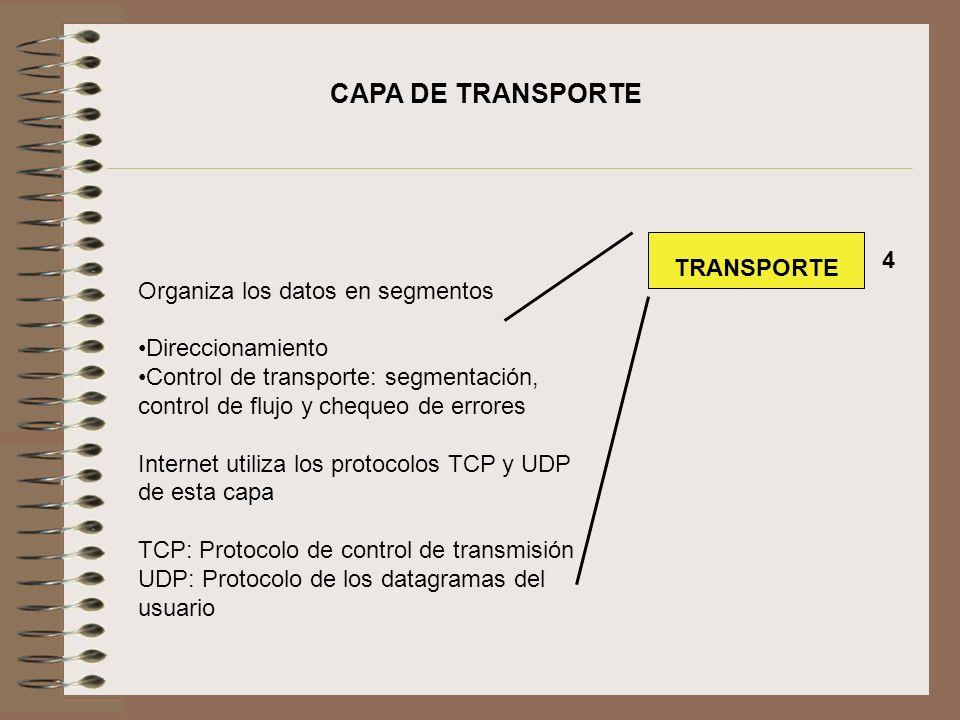 CAPA DE TRANSPORTE 4 Organiza los datos en segmentos TRANSPORTE