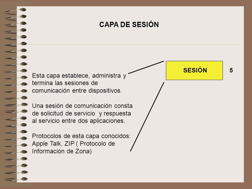 CAPA DE SESIÓN Esta capa establece, administra y termina las sesiones de comunicación entre dispositivos.