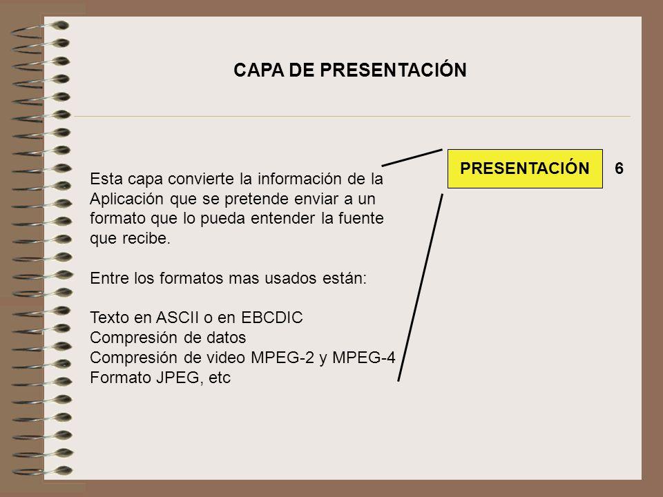 CAPA DE PRESENTACIÓN