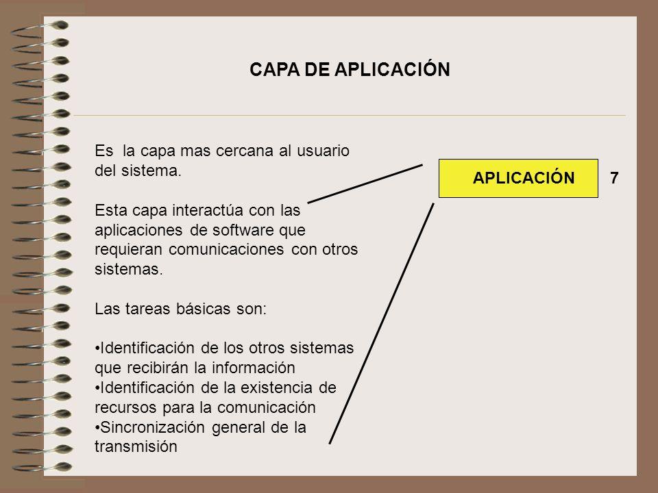 CAPA DE APLICACIÓN Es la capa mas cercana al usuario del sistema.
