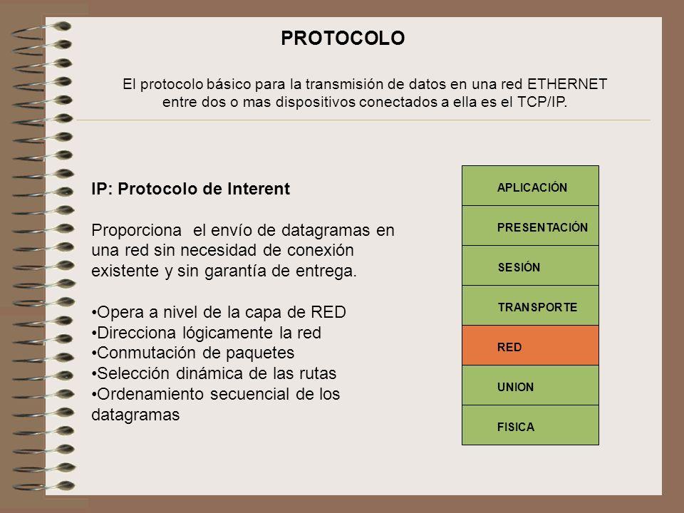 PROTOCOLO IP: Protocolo de Interent