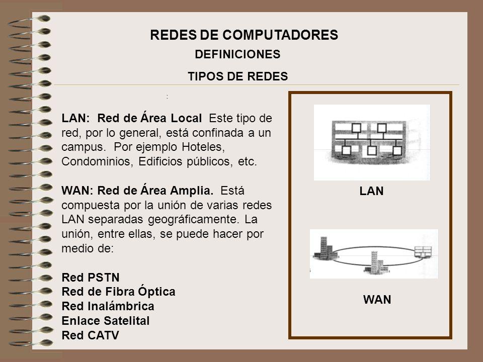 REDES DE COMPUTADORES DEFINICIONES TIPOS DE REDES