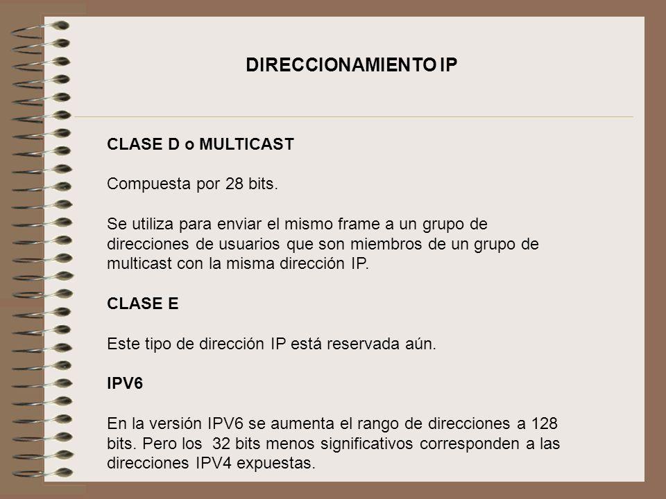 DIRECCIONAMIENTO IP CLASE D o MULTICAST Compuesta por 28 bits.
