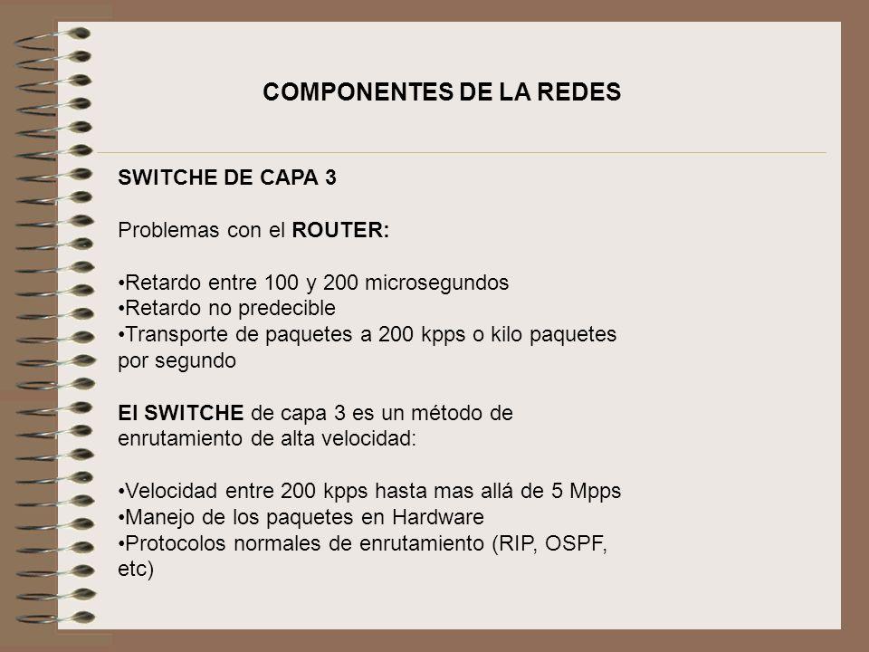 COMPONENTES DE LA REDES