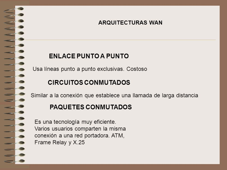 ENLACE PUNTO A PUNTO CIRCUITOS CONMUTADOS PAQUETES CONMUTADOS