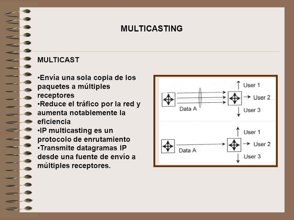 MULTICASTING MULTICAST