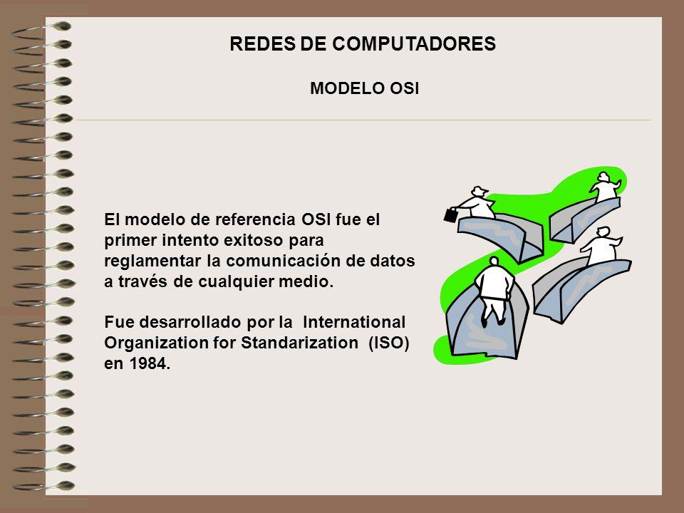 REDES DE COMPUTADORES MODELO OSI