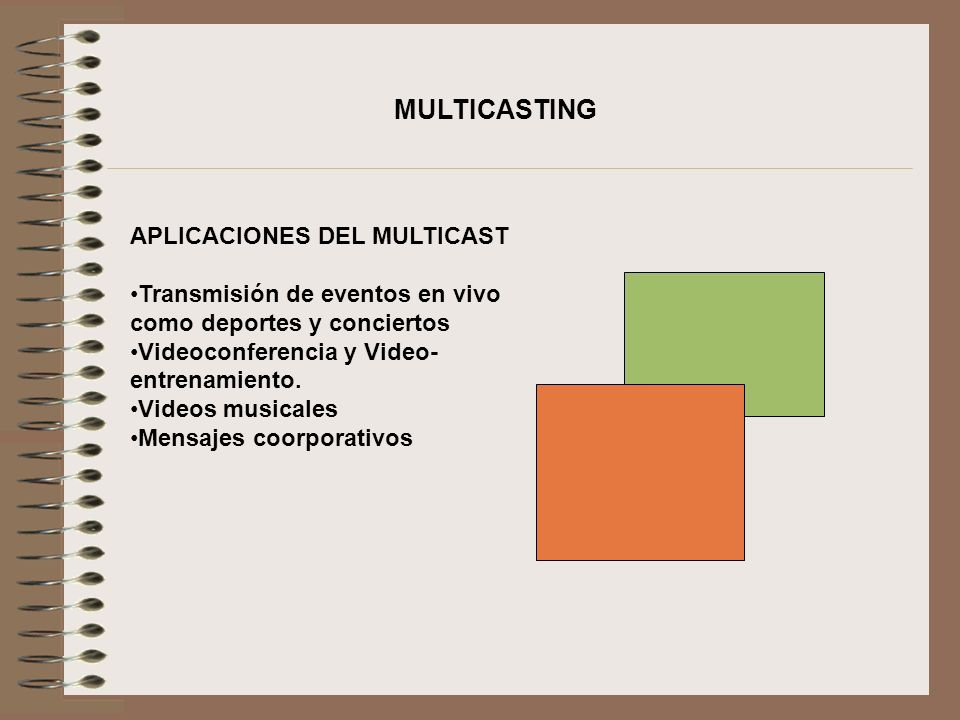 MULTICASTING APLICACIONES DEL MULTICAST