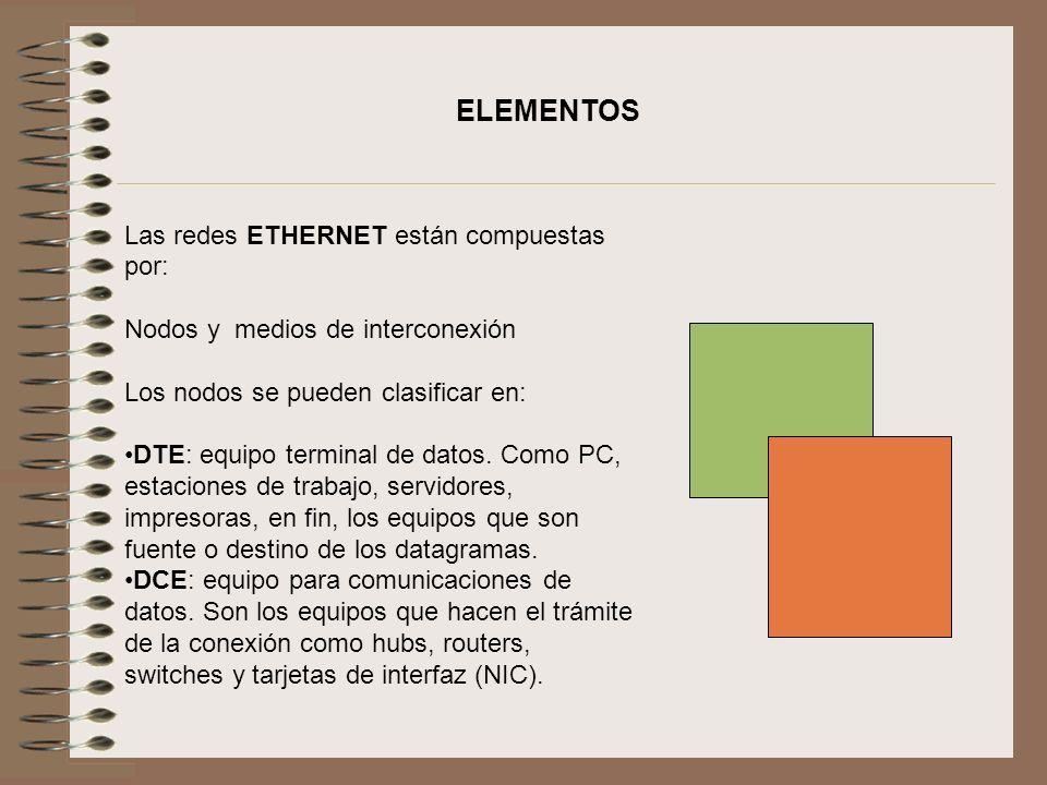 ELEMENTOS Las redes ETHERNET están compuestas por: