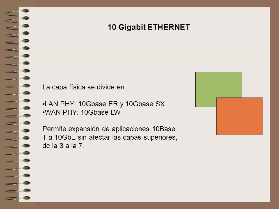 10 Gigabit ETHERNET La capa física se divide en: