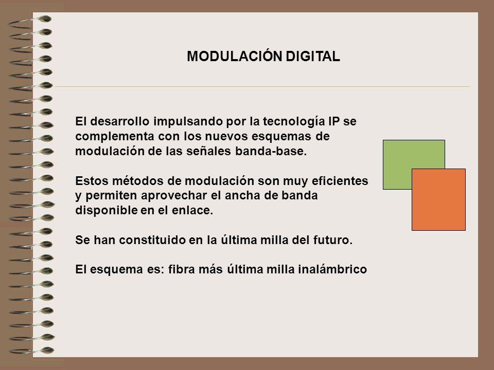 MODULACIÓN DIGITAL El desarrollo impulsando por la tecnología IP se complementa con los nuevos esquemas de modulación de las señales banda-base.