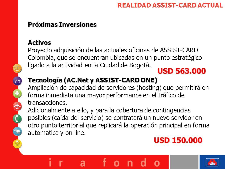 USD 563.000 USD 150.000 REALIDAD ASSIST-CARD ACTUAL