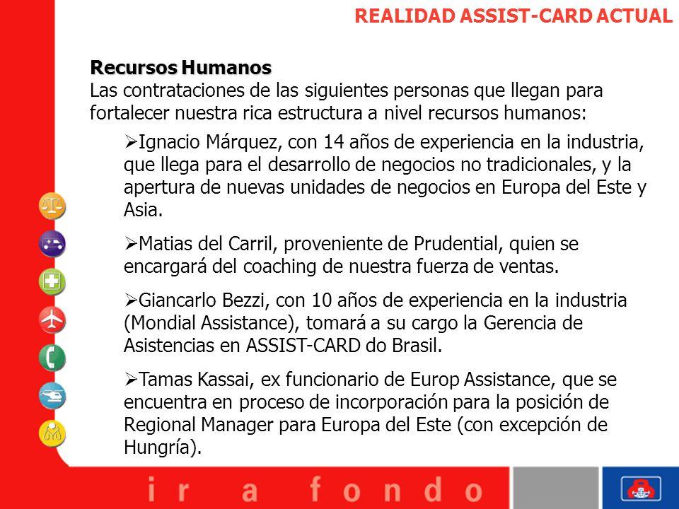 REALIDAD ASSIST-CARD ACTUAL