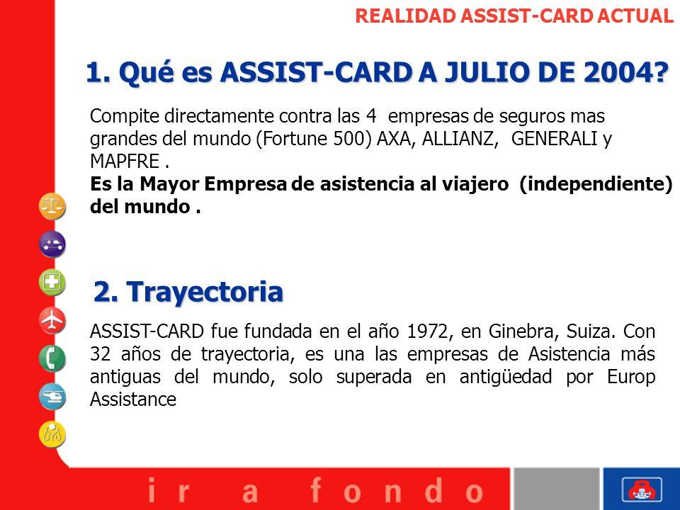 1. Qué es ASSIST-CARD A JULIO DE 2004