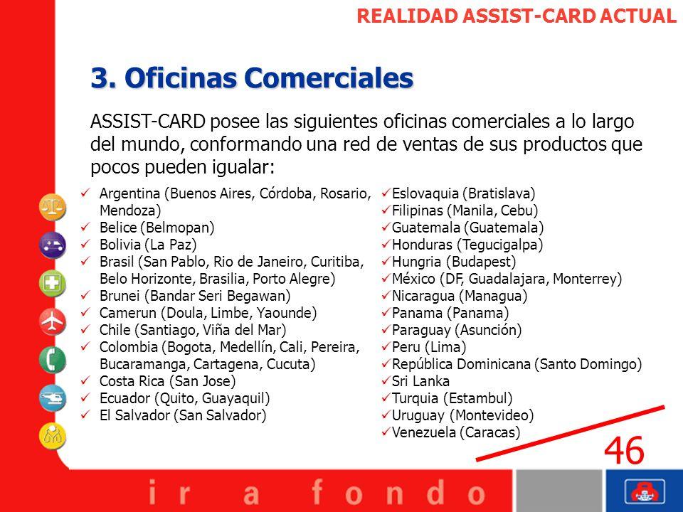 46 3. Oficinas Comerciales REALIDAD ASSIST-CARD ACTUAL