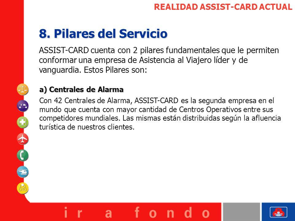 8. Pilares del Servicio REALIDAD ASSIST-CARD ACTUAL