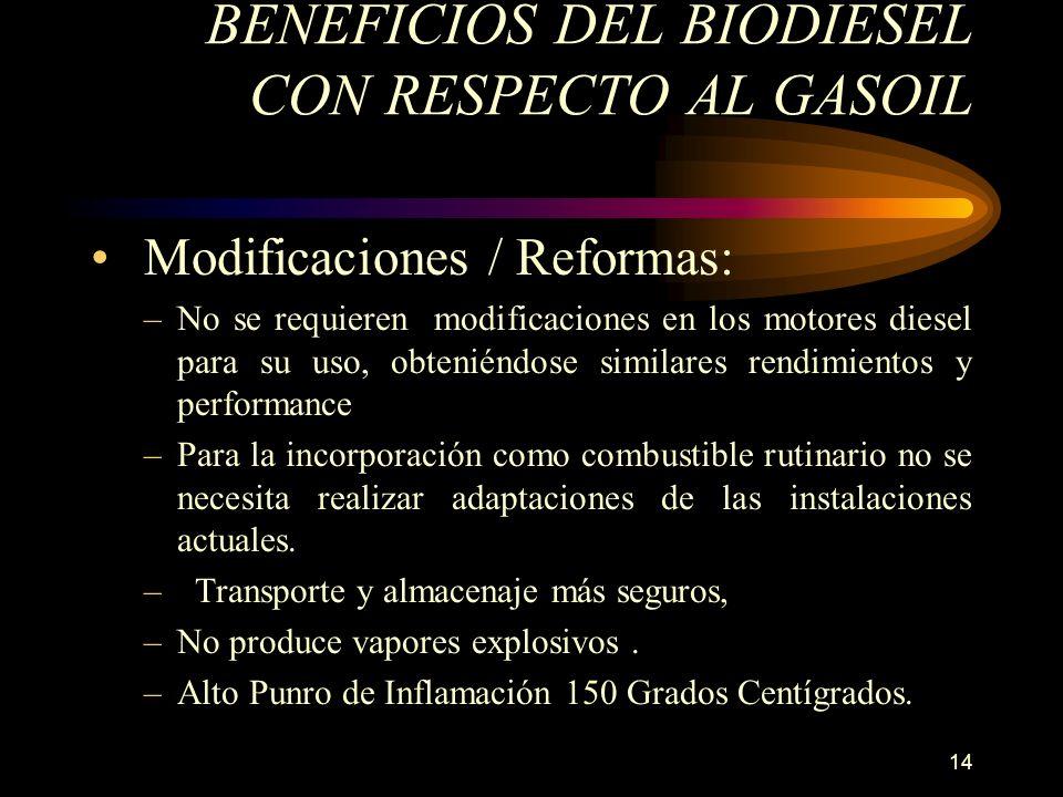 BENEFICIOS DEL BIODIESEL CON RESPECTO AL GASOIL
