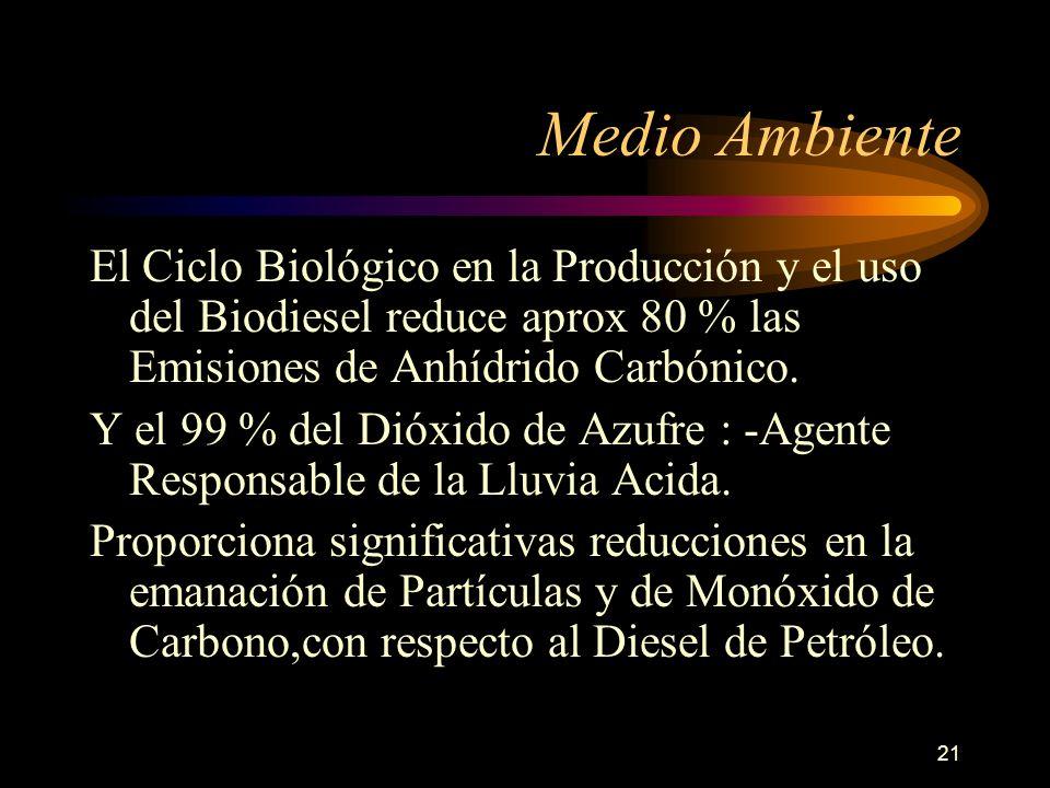 Medio Ambiente El Ciclo Biológico en la Producción y el uso del Biodiesel reduce aprox 80 % las Emisiones de Anhídrido Carbónico.
