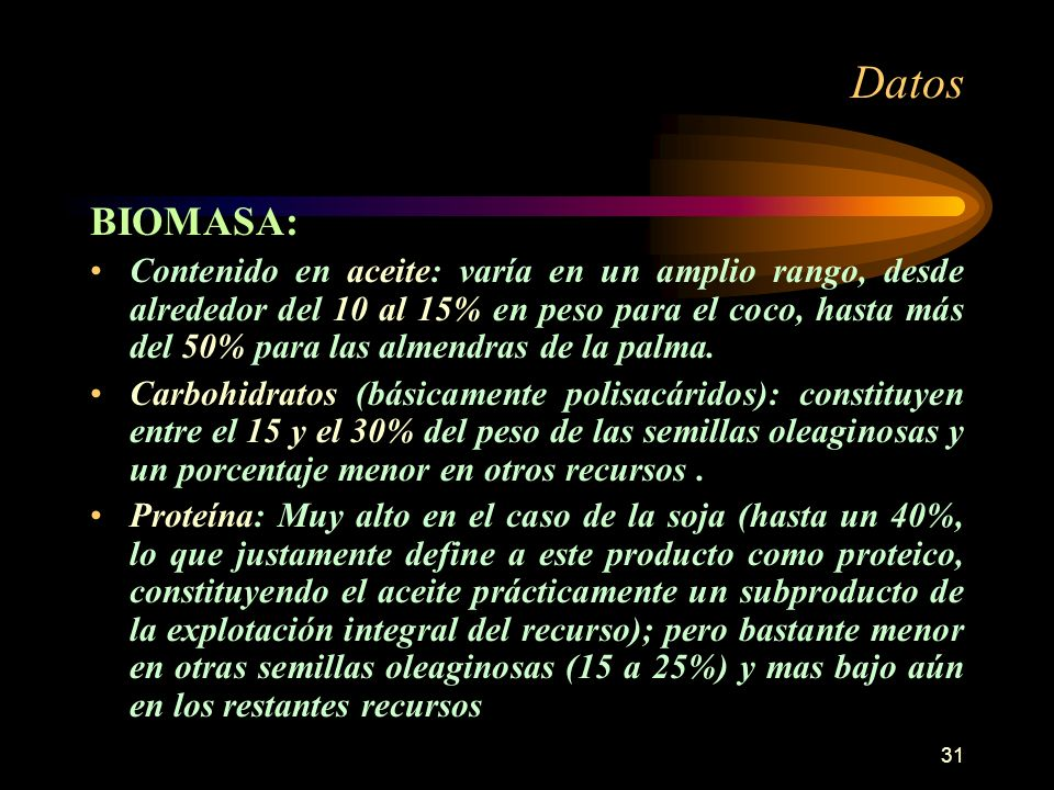 Datos BIOMASA: