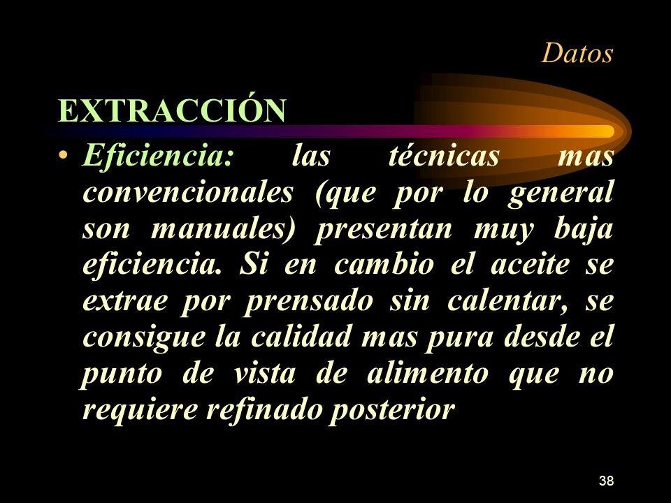 Datos EXTRACCIÓN.