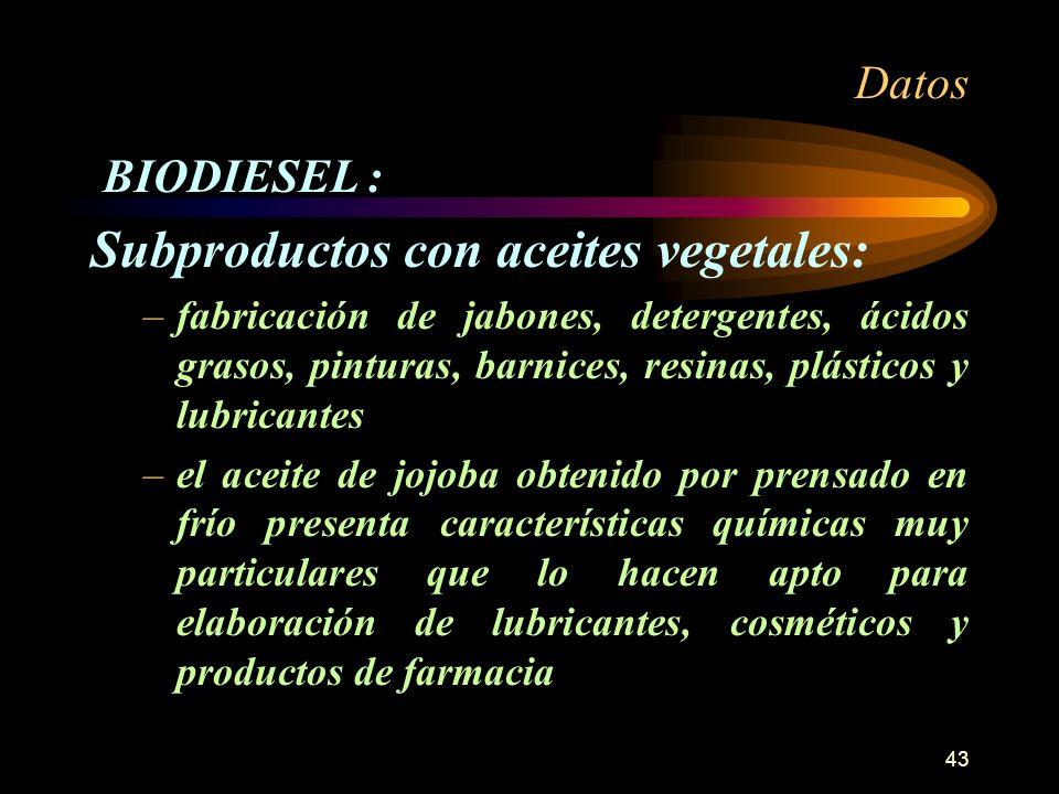 Subproductos con aceites vegetales: